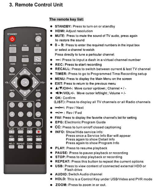 ematic converter box troubleshooting
