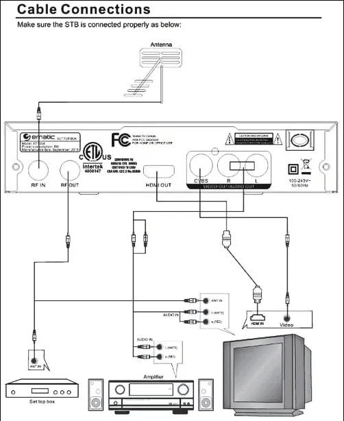 ematic digital converter box
